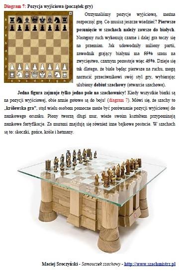 samouczek_szachowy3