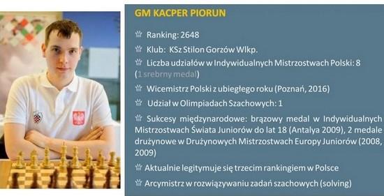 kacper_piorun